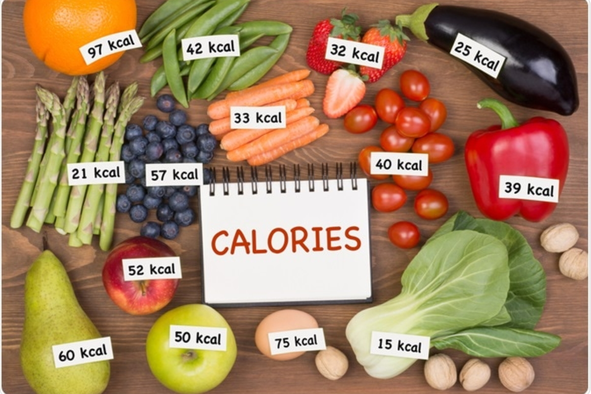 Calories! Calories! Calories!