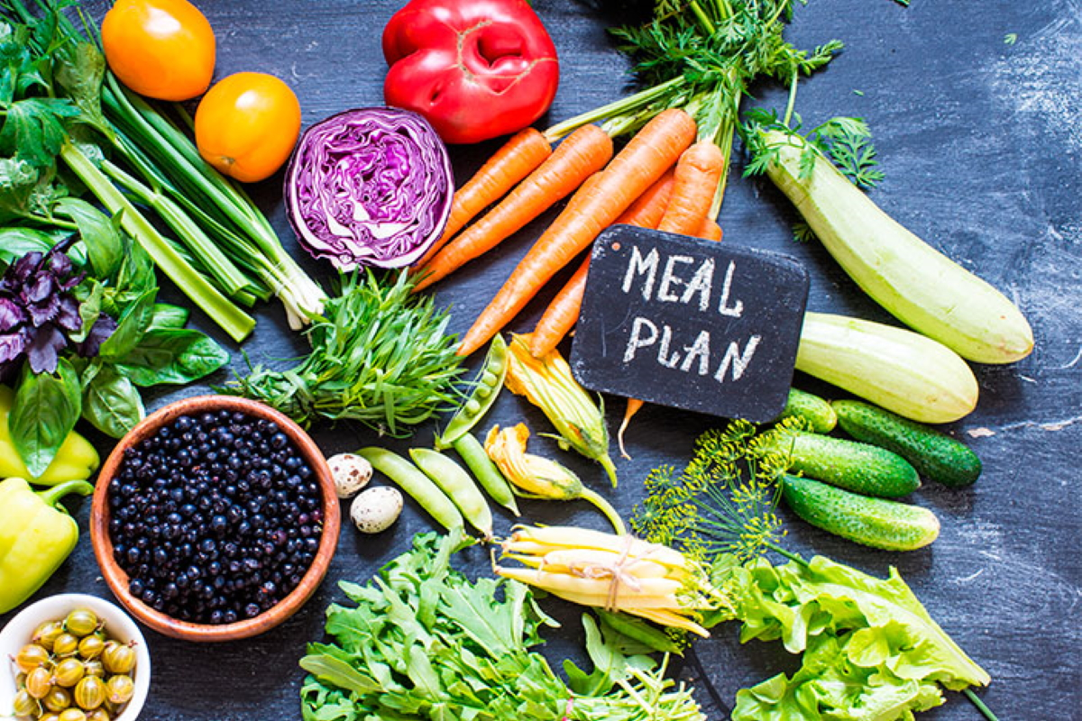 Meal Planning Principles